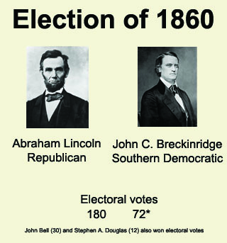 a history of the presidential election of 1860 The citizens of the united states have elected 44 presidents in 57 elections since  the constitution was adopted in 1789 since the civil war,.