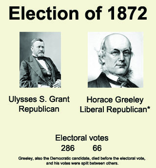 u s grant vs horace greeley essay Free coursework on ulysses s from essayukcom grant accepted gen robert e lee's surrender at appomattox court in all its branches, direct and collateral.