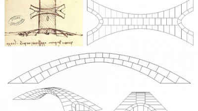 Leonardo bridge drawings