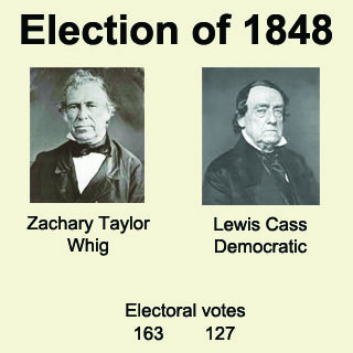 Image result for Zachary Taylor (Whig) defeats Lewis Cass